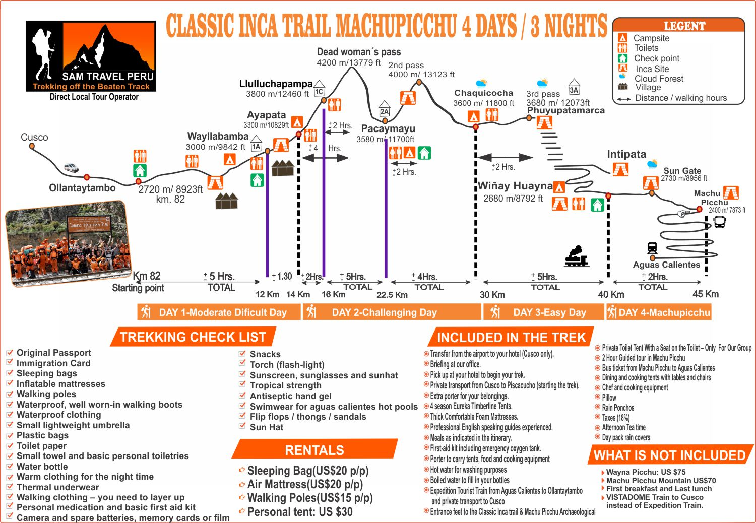classic inca trail 4d-3n-sam-travel-peru-cusco