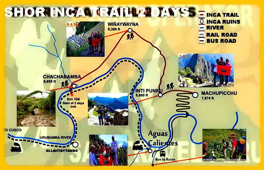 short-inca-trail-hike-to-machu-picchu-maps