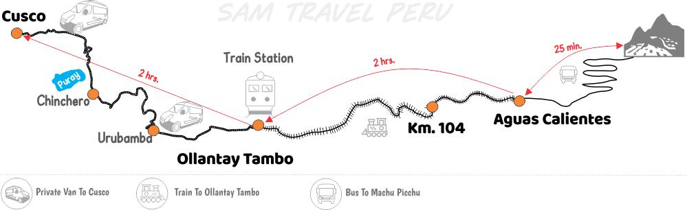 short inca trail to machu picchu sam travel peru