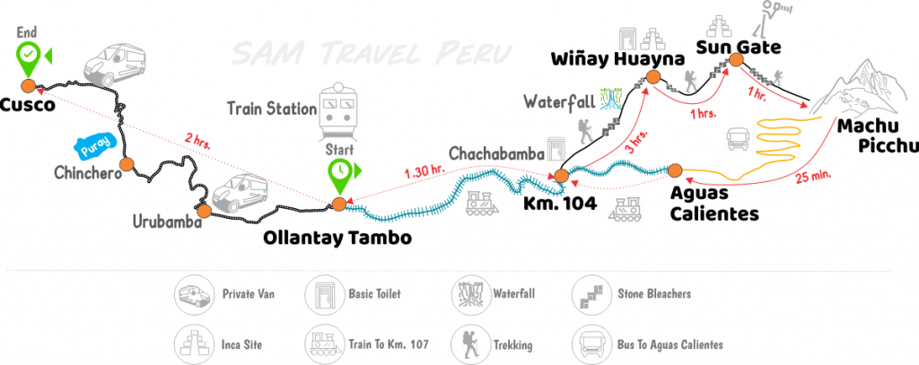 short inca trail to machu picchu day 1 map